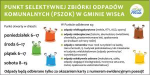 Informacja o PSZOK tablia informacyjna
